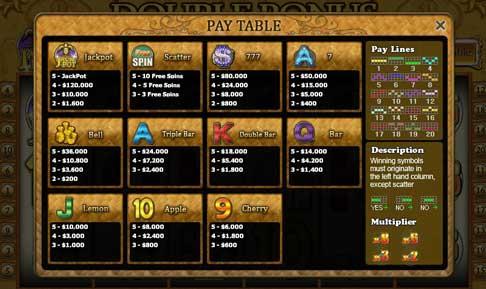 Facebook casino slots verzending